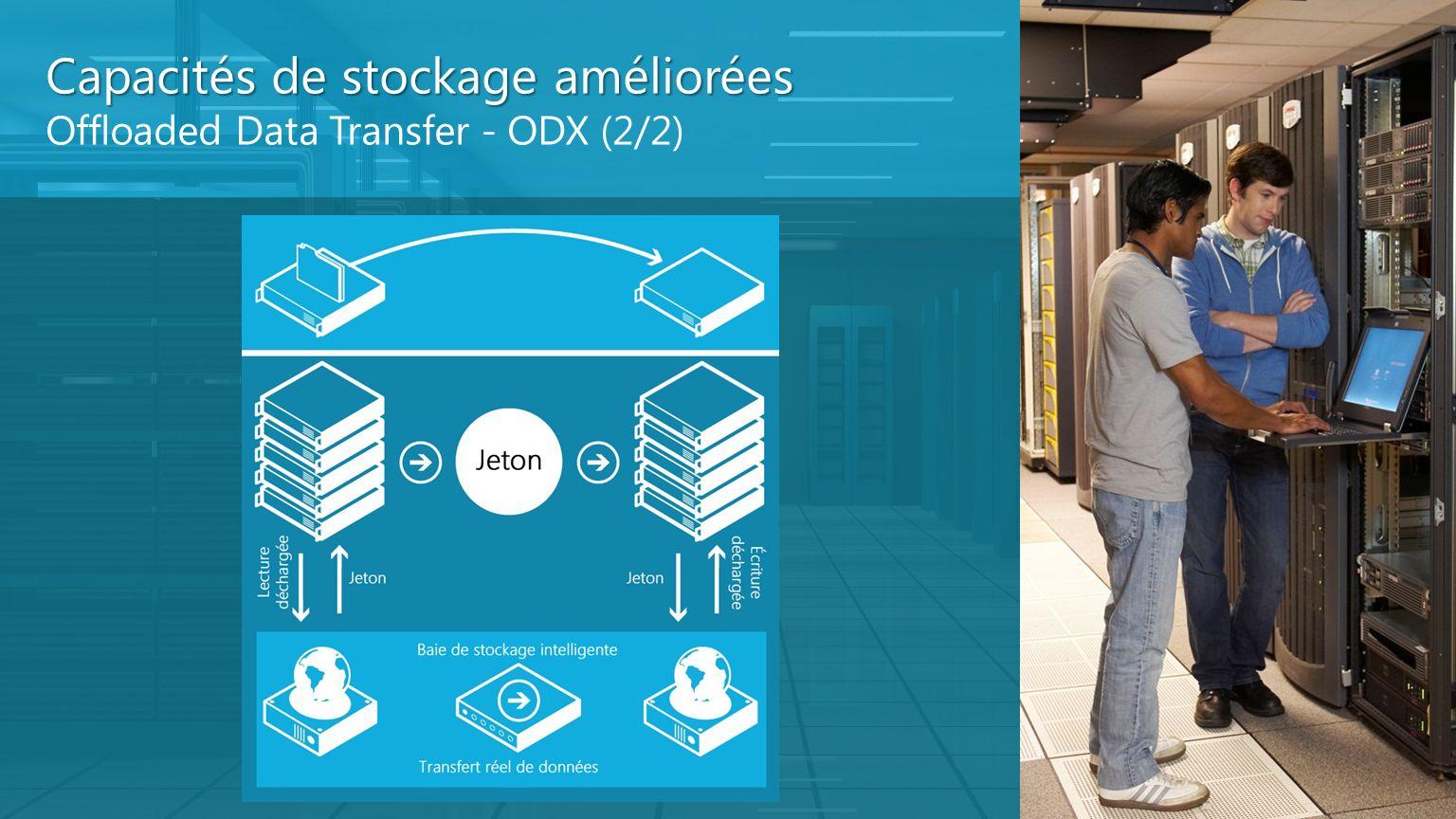Capacités de stockage améliorées Offloaded Data Transfer - ODX (2/2)