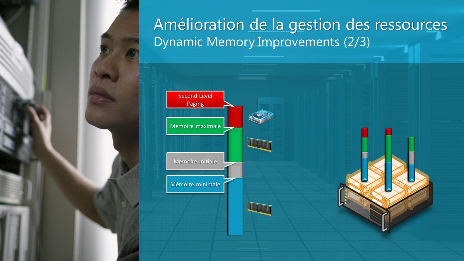 Amélioration de la gestion des ressources Dynamic Memory Improvements (2/3)