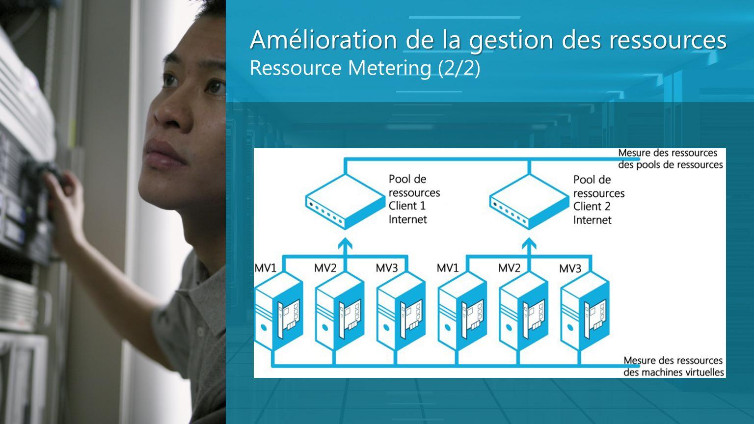 Amélioration de la gestion des ressources Ressource Metering (2/2)