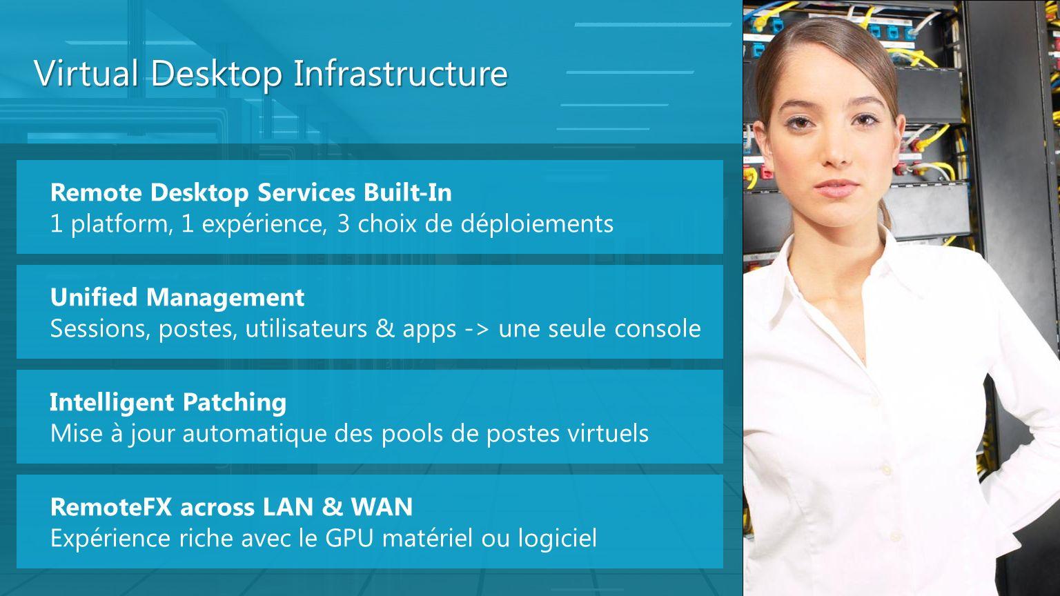 Virtual Desktop Infrastructure Remote Desktop Services Built-In 1 platform, 1 expérience, 3 choix de déploiements Unified Management Sessions, postes,