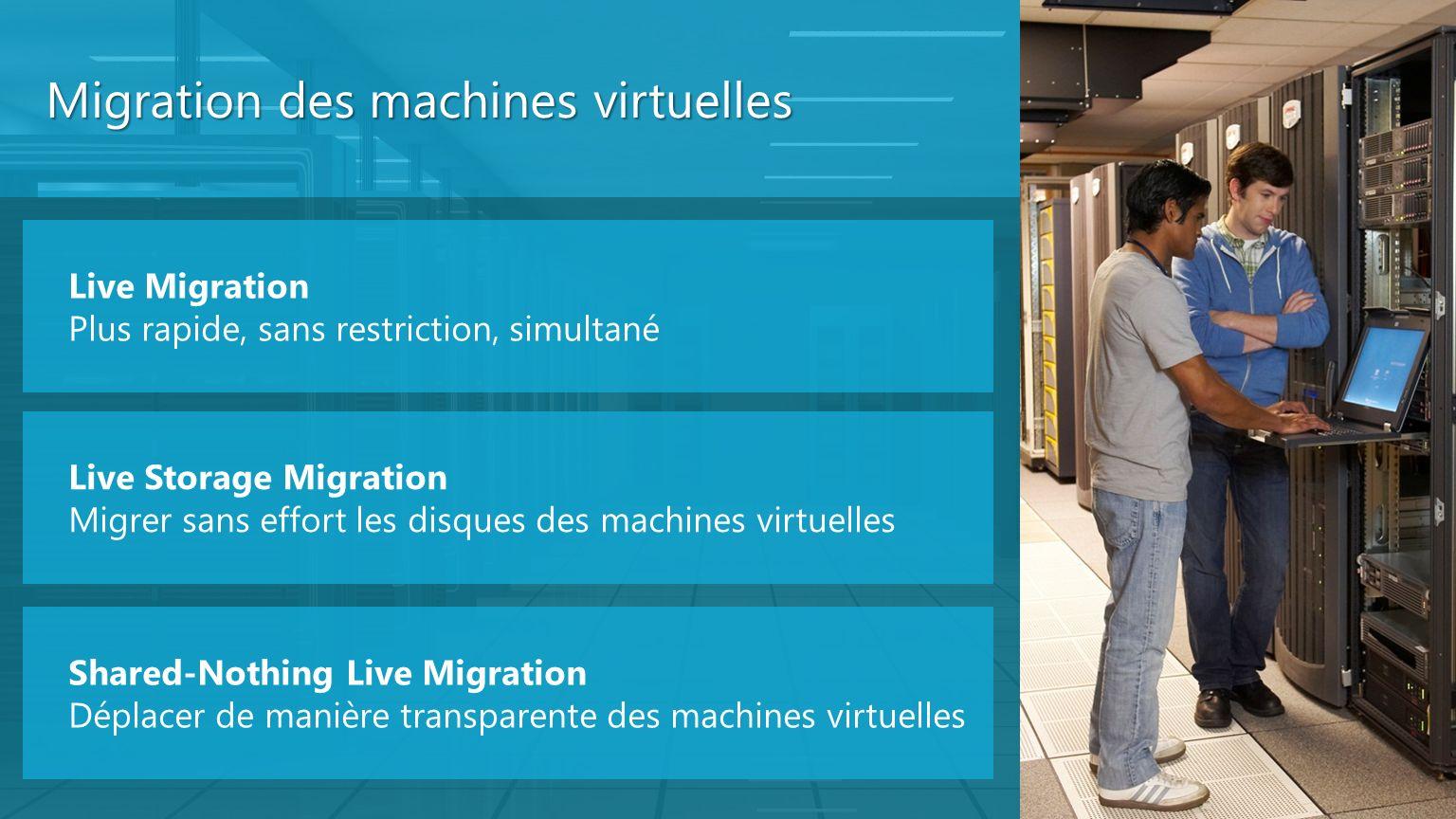 Migration des machines virtuelles Live Migration Plus rapide, sans restriction, simultané Live Storage Migration Migrer sans effort les disques des ma