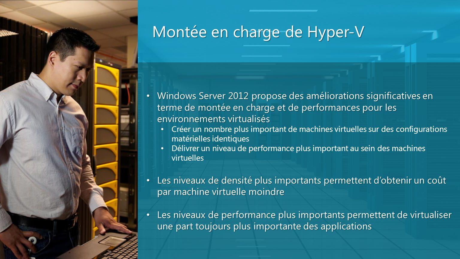 Montée en charge de Hyper-V SystèmeRessource Windows Server 2008 R2 Hyper-V Windows Server 2012 Hyper-V Facteur damélioration Host Logical Processors643205× Physical Memory1TB4TB4× Virtual CPUs per Host51220484× VM Virtual CPUs per VM46416× Memory per VM64GB1TB16× Active VMs per Host38410242.7× Guest NUMANonOui- Cluster Maximum Nodes16644× Maximum VMs100080008×