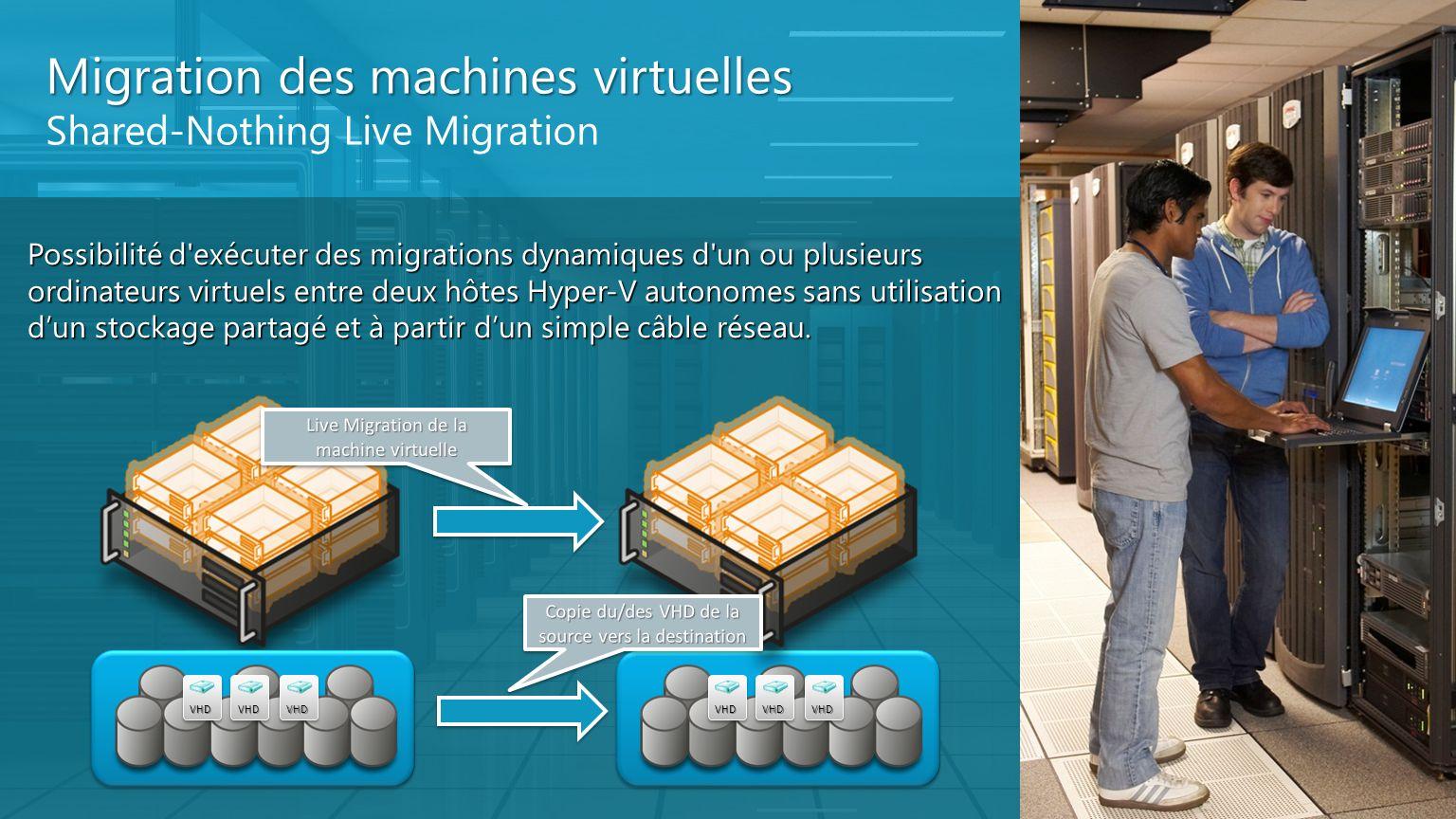 Migration des machines virtuelles Shared-Nothing Live Migration Possibilité d'exécuter des migrations dynamiques d'un ou plusieurs ordinateurs virtuel