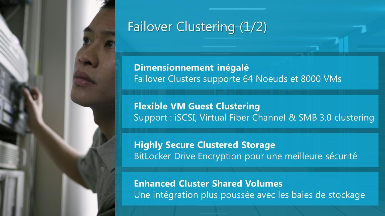 Failover Clustering (1/2) Dimensionnement inégalé Failover Clusters supporte 64 Noeuds et 8000 VMs Flexible VM Guest Clustering Support : iSCSI, Virtu