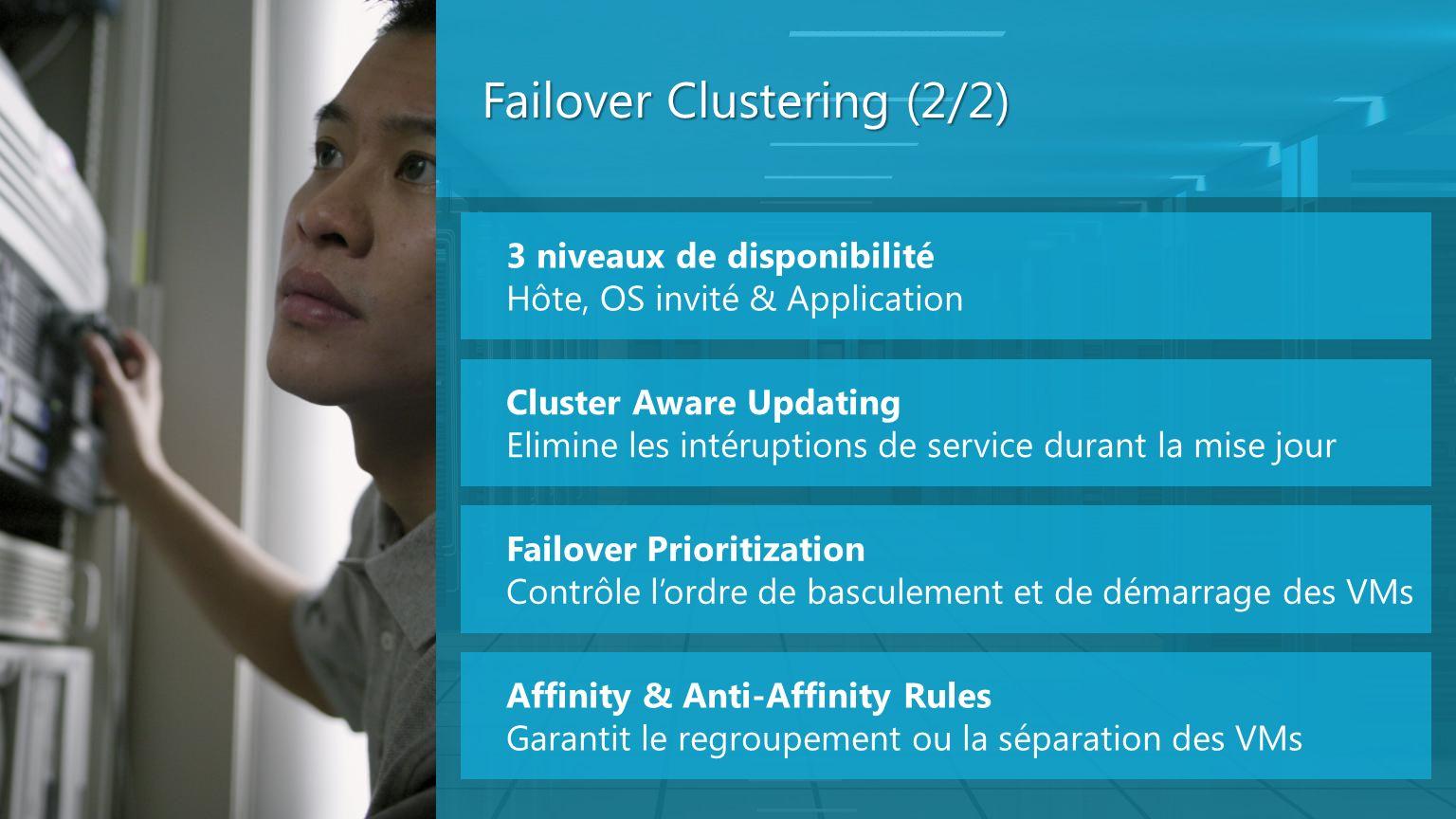 Failover Clustering (2/2) 3 niveaux de disponibilité Hôte, OS invité & Application Cluster Aware Updating Elimine les intéruptions de service durant l