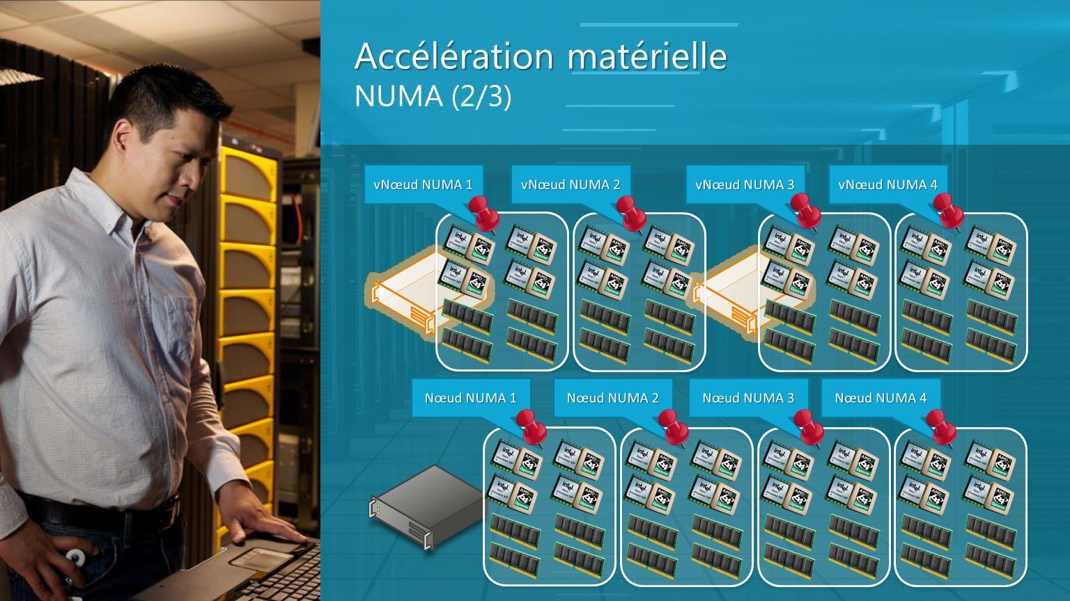 Accélération matérielle Accélération matérielle NUMA (2/3)