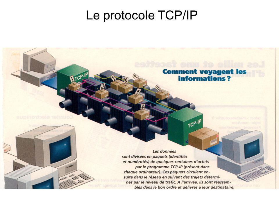 Les protocoles Le protocole TCP/IP Les protocoles des services Internet