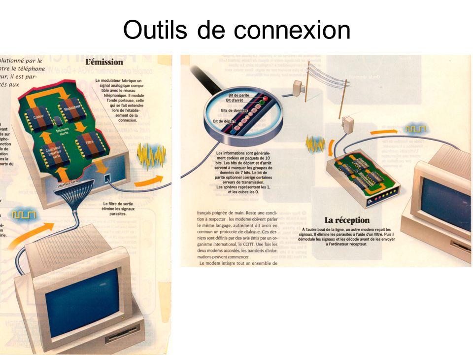 Historique 1960 : ARPANET 1970 : Expansion dARPANET pour atteindre les grandes entreprises 1980 : Protocoles, Topologies, etc. 1990 : Apparition des f