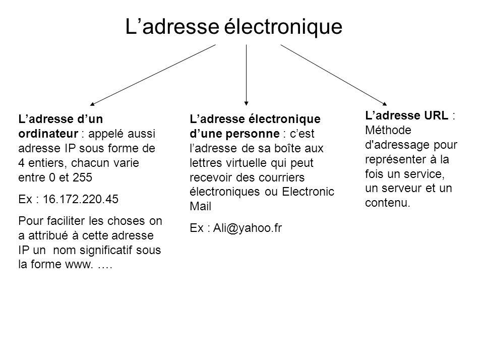 Ladresse électronique Lactivité 5 page 99