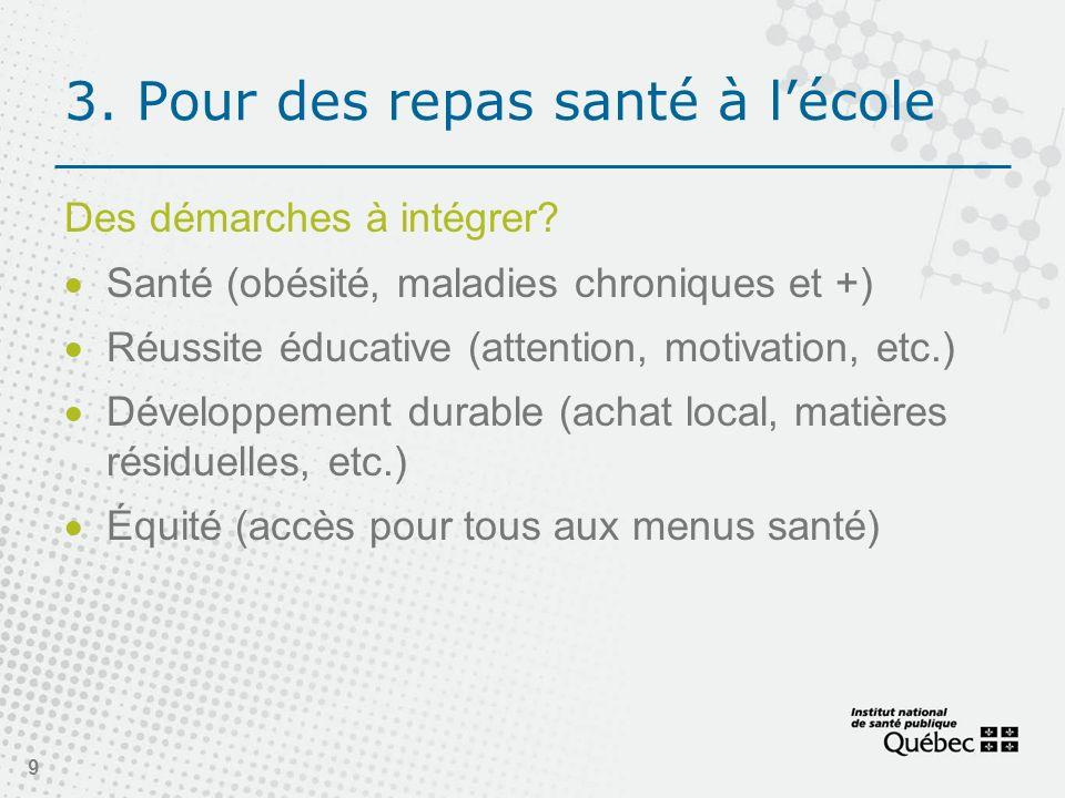 9 3.Pour des repas santé à lécole Des démarches à intégrer.