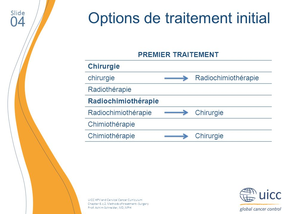 UICC HPV and Cervical Cancer Curriculum Chapter 6.c.2. Methods of treatment - Surgery Prof. Achim Schneider, MD, MPH Slide 04 Options de traitement in