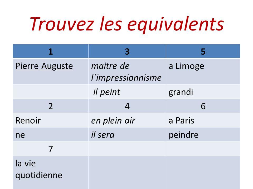 Trouvez les equivalents 135 Pierre Augustemaitre de l`impressionnisme a Limoge il peintgrandi 246 Renoiren plein aira Paris neil serapeindre 7 la vie