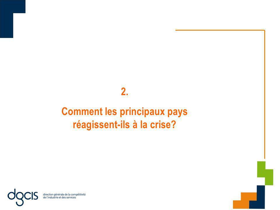 2. Comment les principaux pays réagissent-ils à la crise?