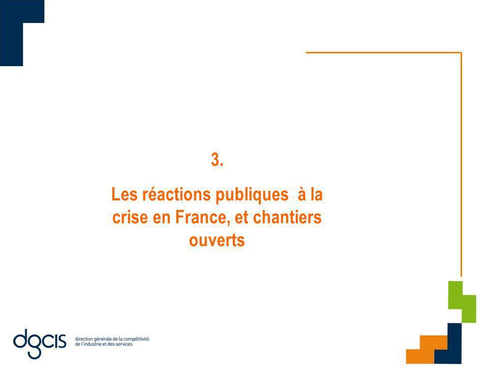 3. Les réactions publiques à la crise en France, et chantiers ouverts