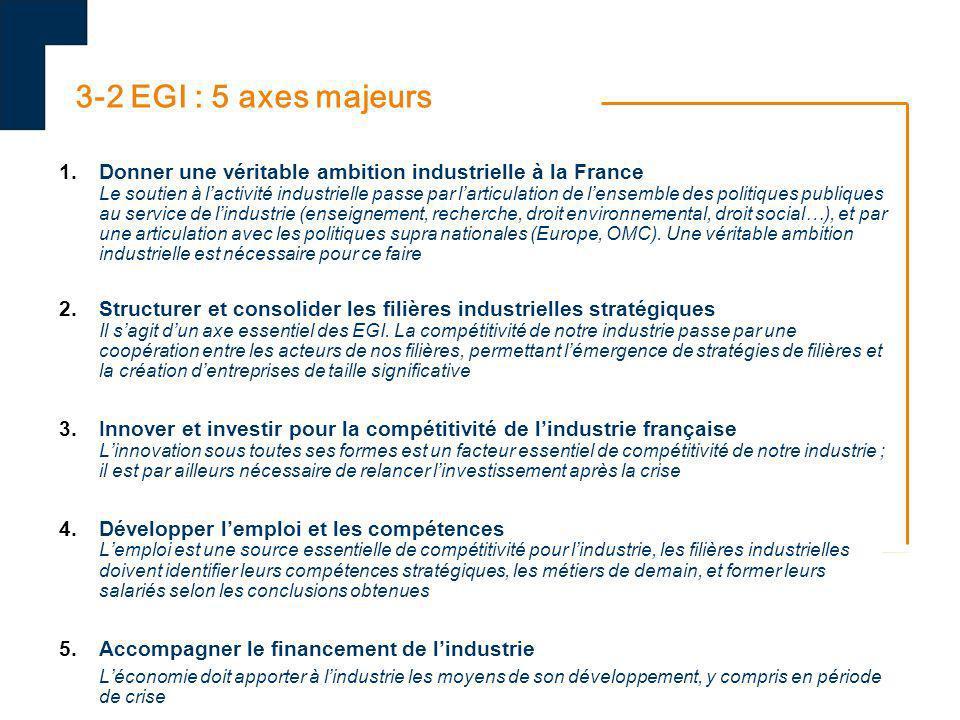 3-2 EGI : 5 axes majeurs 1.Donner une véritable ambition industrielle à la France Le soutien à lactivité industrielle passe par larticulation de lense
