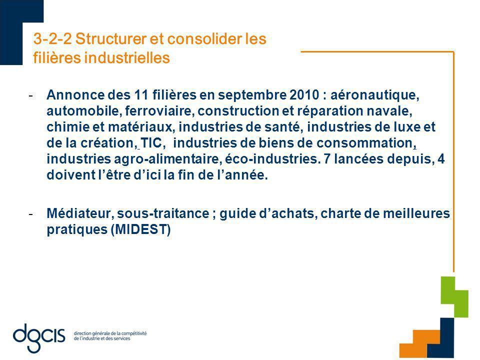 3-2-2 Structurer et consolider les filières industrielles -Annonce des 11 filières en septembre 2010 : aéronautique, automobile, ferroviaire, construc