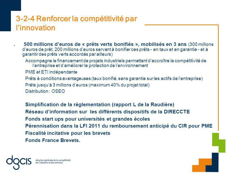 3-2-4 Renforcer la compétitivité par linnovation. 500 millions deuros de « prêts verts bonifiés », mobilisés en 3 ans (300 millions deuros de prêt, 20