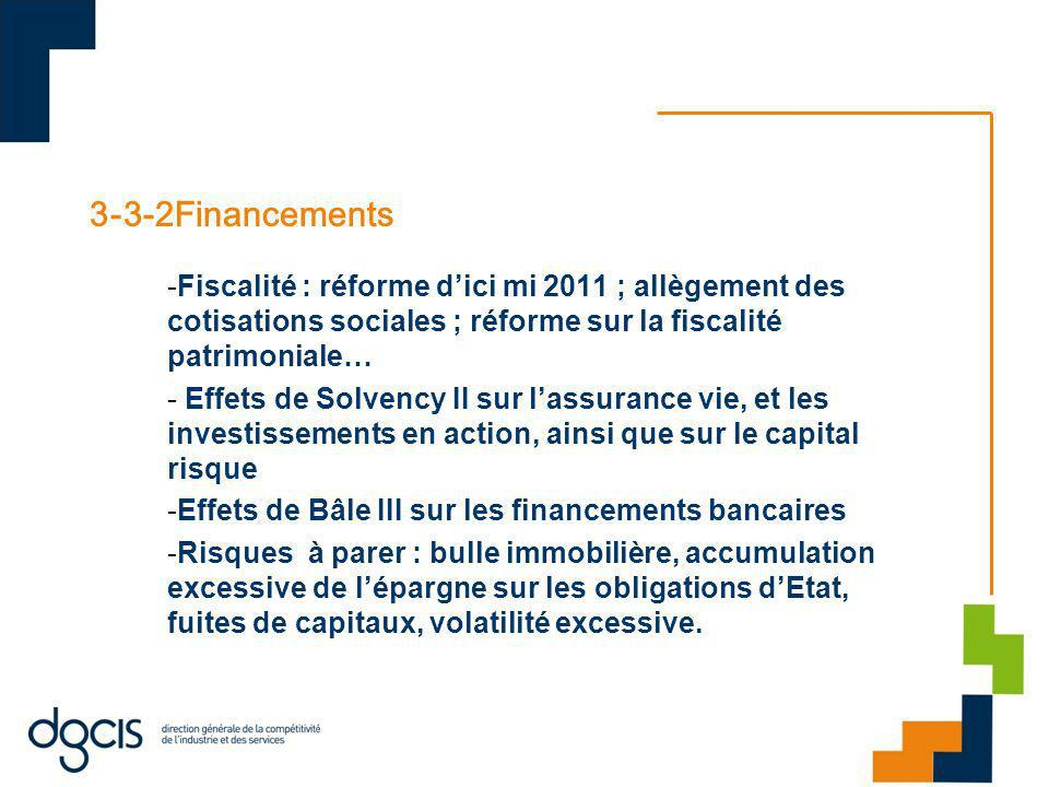 3-3-2Financements -Fiscalité : réforme dici mi 2011 ; allègement des cotisations sociales ; réforme sur la fiscalité patrimoniale… - Effets de Solvenc