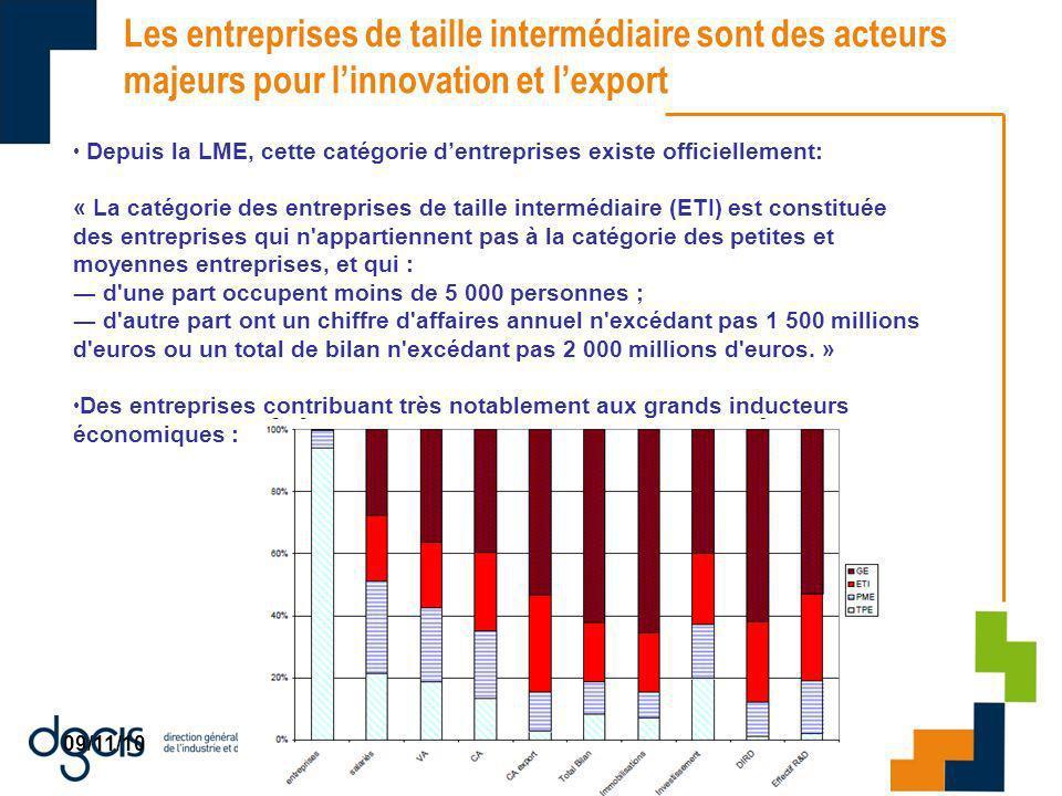 09/11/10 Les entreprises de taille intermédiaire sont des acteurs majeurs pour linnovation et lexport Depuis la LME, cette catégorie dentreprises exis