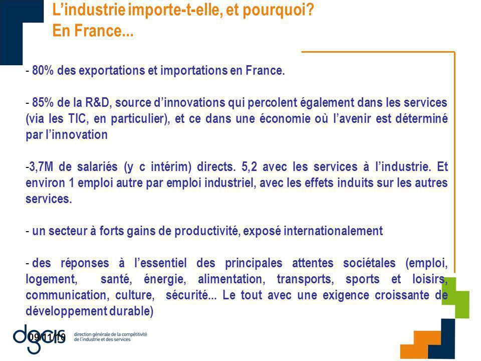 09/11/10 Lindustrie importe-t-elle, et pourquoi? En France... - 80% des exportations et importations en France. - 85% de la R&D, source dinnovations q