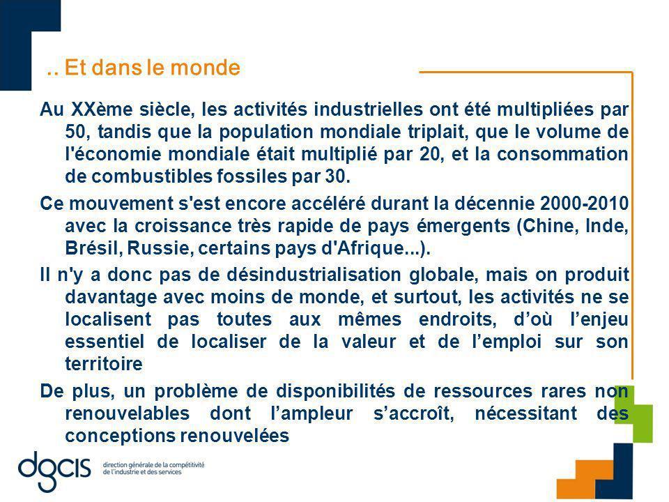 La production industrielle française saccroît à nouveau au T1 2010 Au T1 2010, la croissance de la production industrielle mondiale est tirée par celle de lAsie.