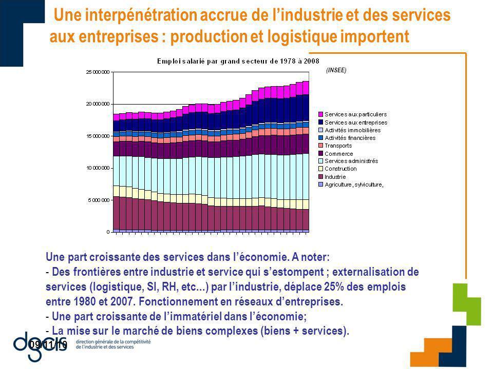 09/11/10 Une interpénétration accrue de lindustrie et des services aux entreprises : production et logistique importent Une part croissante des services dans léconomie.