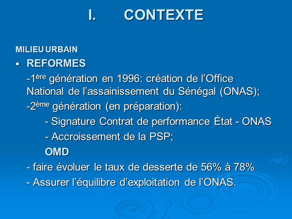 I.CONTEXTE MILIEU URBAIN REFORMES REFORMES -1 ère génération en 1996: création de lOffice National de lassainissement du Sénégal (ONAS); -2 ème généra