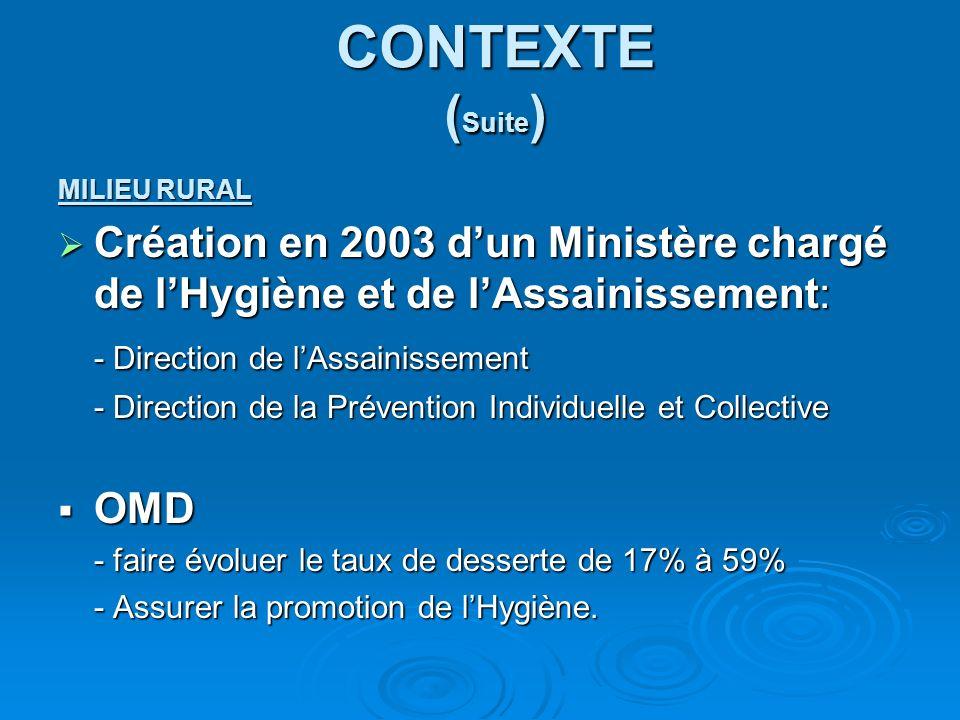 CONTEXTE ( Suite ) MILIEU RURAL Création en 2003 dun Ministère chargé de lHygiène et de lAssainissement: Création en 2003 dun Ministère chargé de lHyg