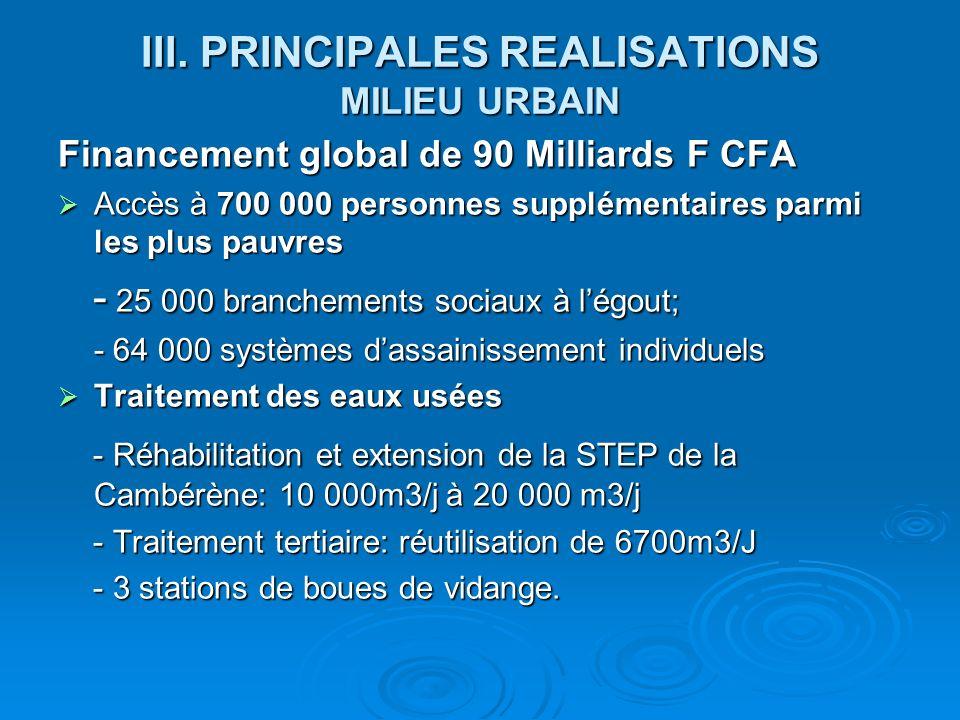 III. PRINCIPALES REALISATIONS MILIEU URBAIN Financement global de 90 Milliards F CFA Accès à 700 000 personnes supplémentaires parmi les plus pauvres