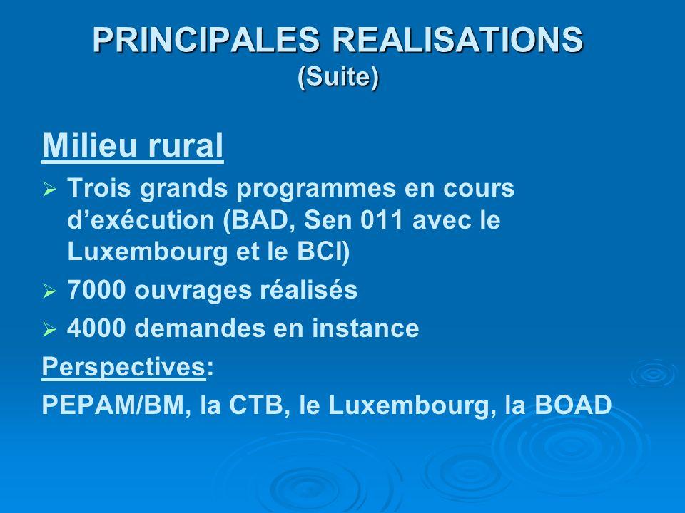PRINCIPALES REALISATIONS (Suite) Milieu rural Trois grands programmes en cours dexécution (BAD, Sen 011 avec le Luxembourg et le BCI) 7000 ouvrages ré
