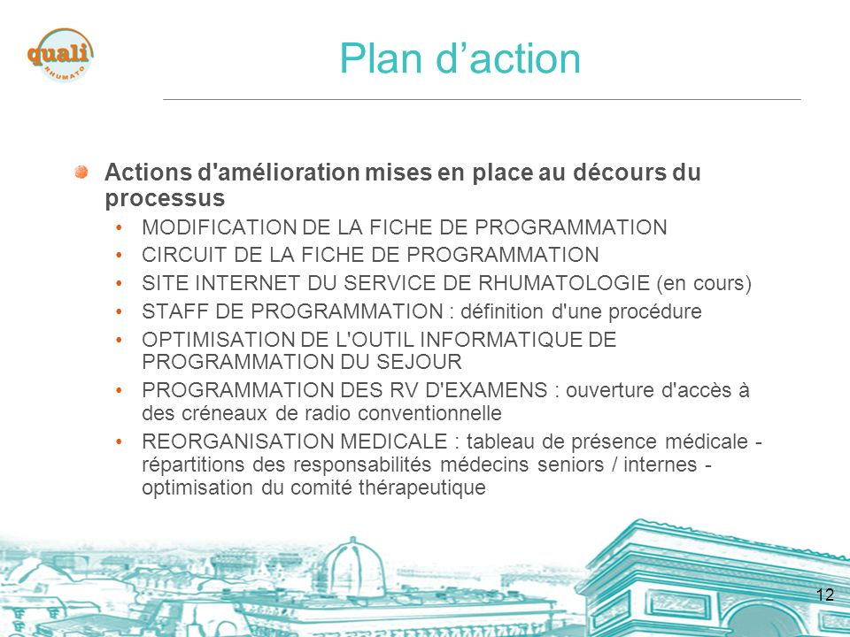12 Plan daction Actions d amélioration mises en place au décours du processus MODIFICATION DE LA FICHE DE PROGRAMMATION CIRCUIT DE LA FICHE DE PROGRAMMATION SITE INTERNET DU SERVICE DE RHUMATOLOGIE (en cours) STAFF DE PROGRAMMATION : définition d une procédure OPTIMISATION DE L OUTIL INFORMATIQUE DE PROGRAMMATION DU SEJOUR PROGRAMMATION DES RV D EXAMENS : ouverture d accès à des créneaux de radio conventionnelle REORGANISATION MEDICALE : tableau de présence médicale - répartitions des responsabilités médecins seniors / internes - optimisation du comité thérapeutique