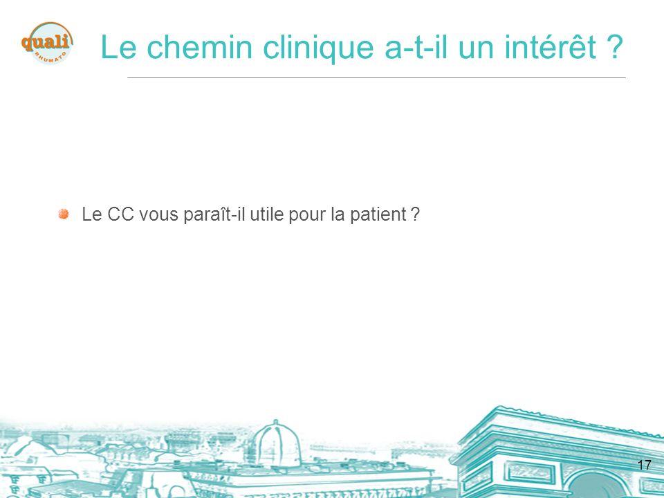 17 Le chemin clinique a-t-il un intérêt ? Le CC vous paraît-il utile pour la patient ?