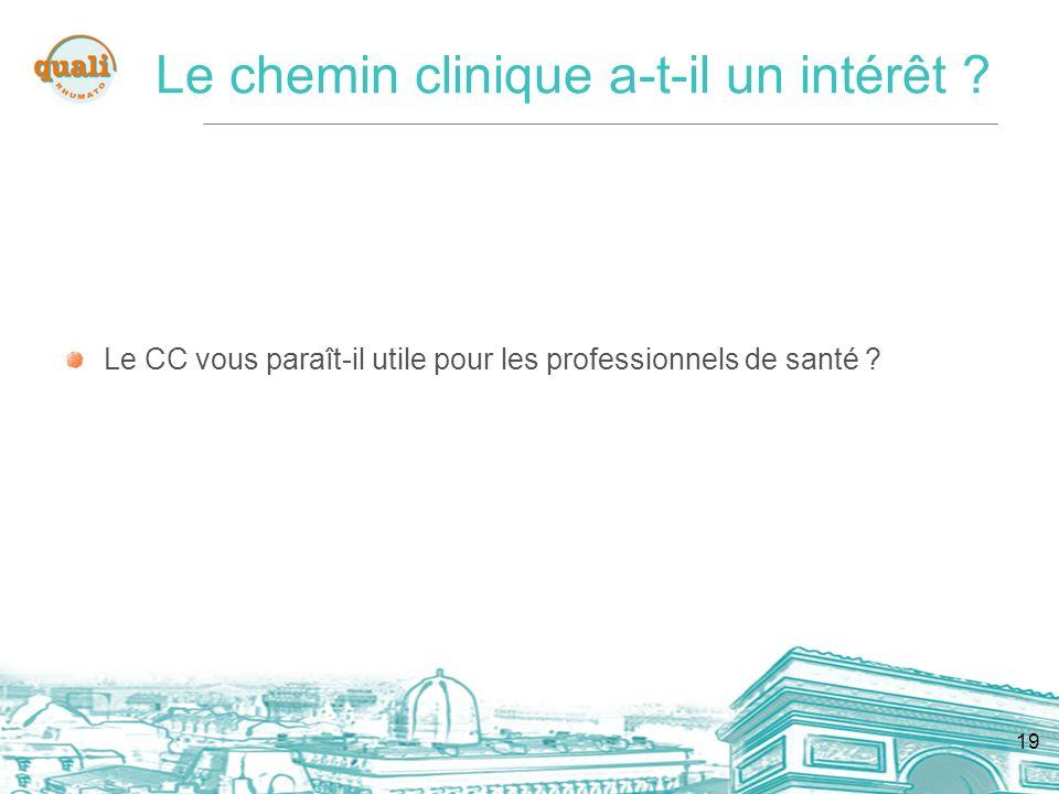 19 Le CC vous paraît-il utile pour les professionnels de santé ? Le chemin clinique a-t-il un intérêt ?