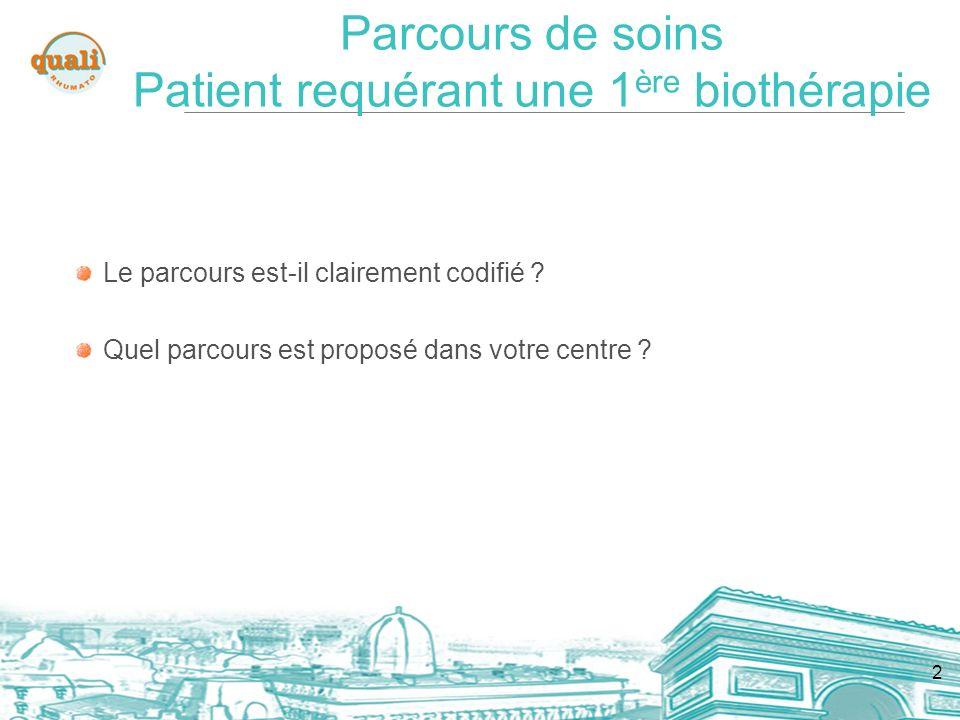 2 Le parcours est-il clairement codifié ? Quel parcours est proposé dans votre centre ? Parcours de soins Patient requérant une 1 ère biothérapie