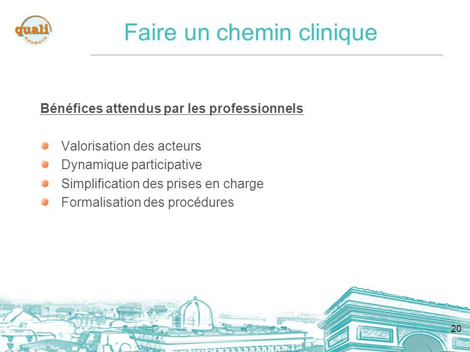 20 Faire un chemin clinique Bénéfices attendus par les professionnels Valorisation des acteurs Dynamique participative Simplification des prises en charge Formalisation des procédures