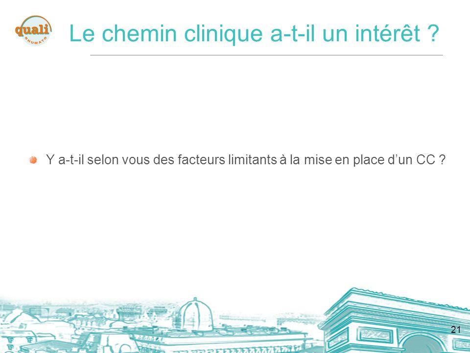 21 Y a-t-il selon vous des facteurs limitants à la mise en place dun CC ? Le chemin clinique a-t-il un intérêt ?