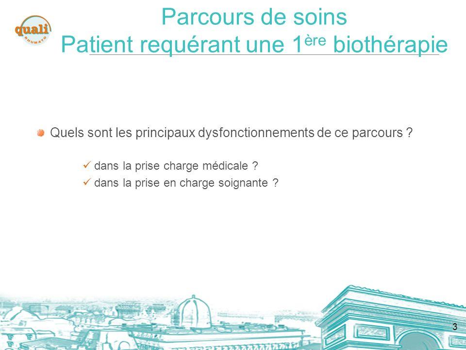 3 Quels sont les principaux dysfonctionnements de ce parcours ? dans la prise charge médicale ? dans la prise en charge soignante ? Parcours de soins