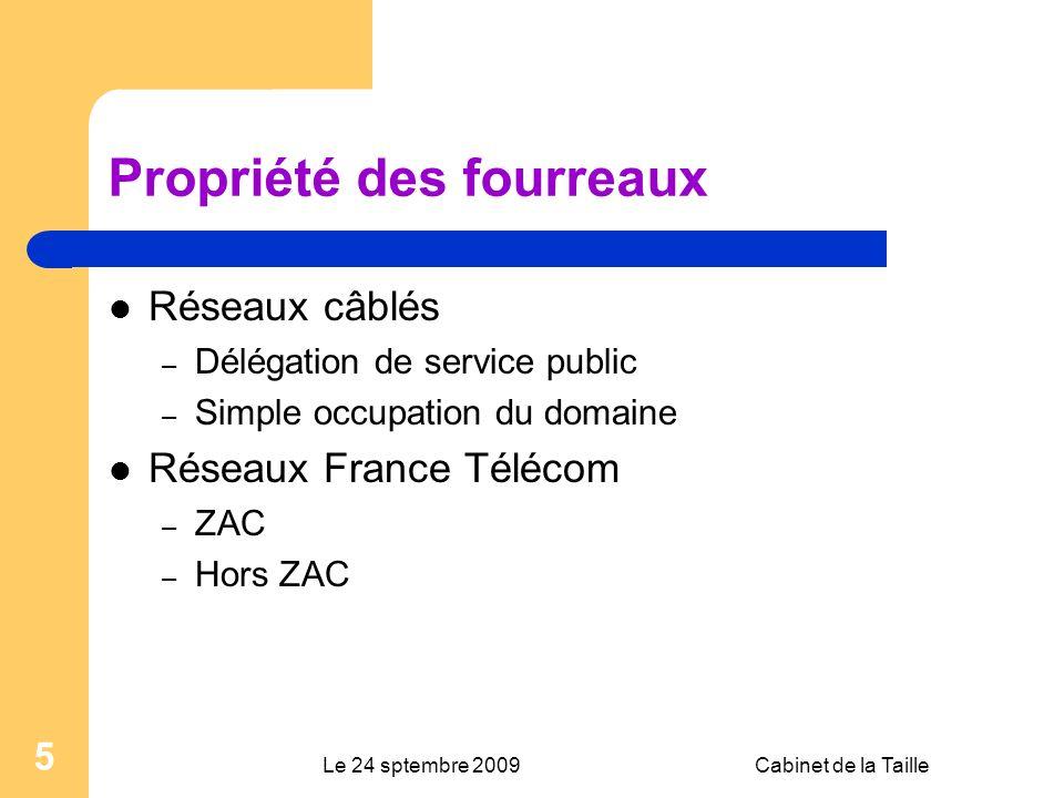 Le 24 sptembre 2009Cabinet de la Taille 5 Propriété des fourreaux Réseaux câblés – Délégation de service public – Simple occupation du domaine Réseaux France Télécom – ZAC – Hors ZAC