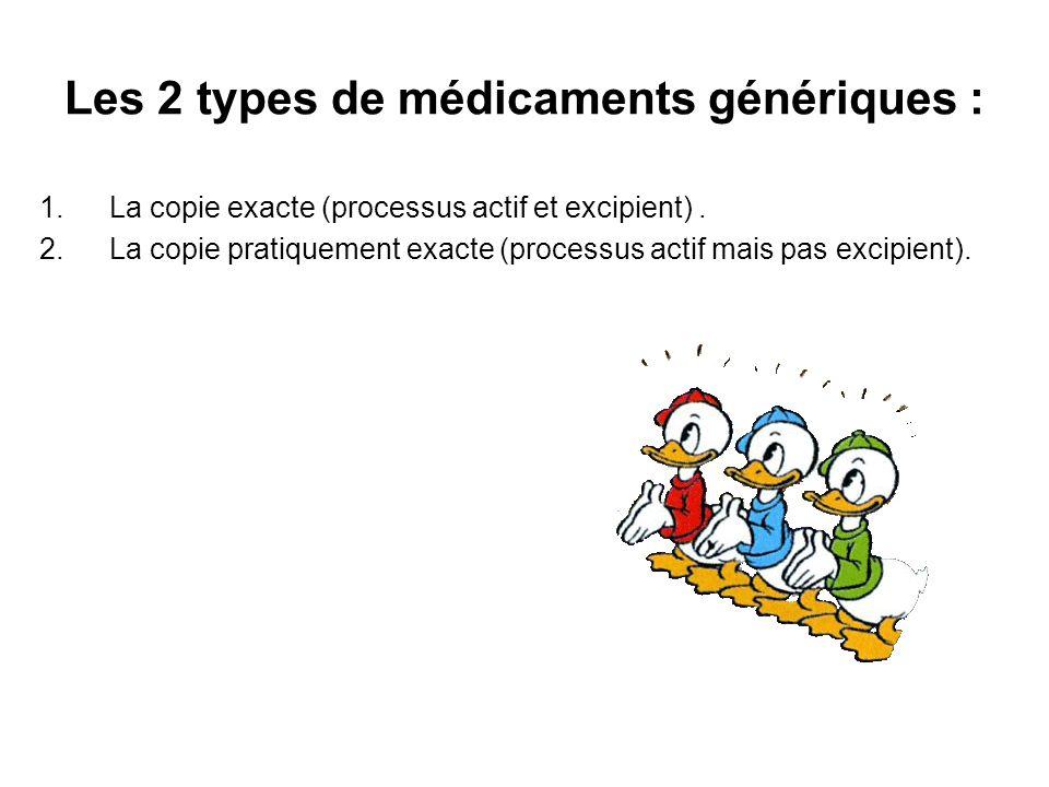 Les 2 types de médicaments génériques : 1.La copie exacte (processus actif et excipient). 2.La copie pratiquement exacte (processus actif mais pas exc