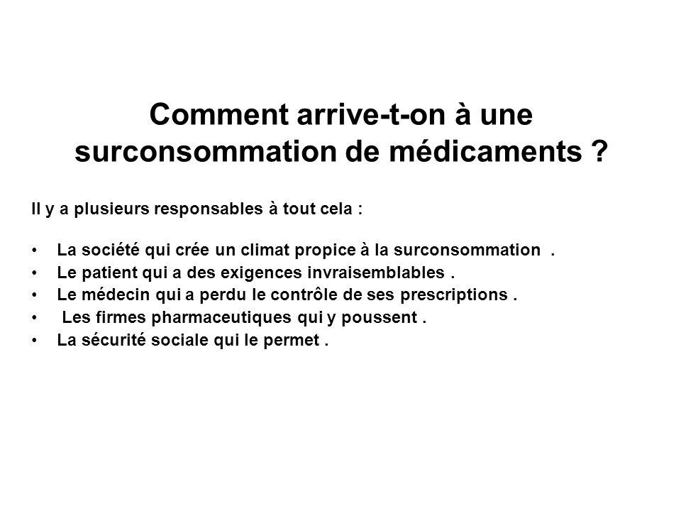 Comment arrive-t-on à une surconsommation de médicaments ? Il y a plusieurs responsables à tout cela : La société qui crée un climat propice à la surc
