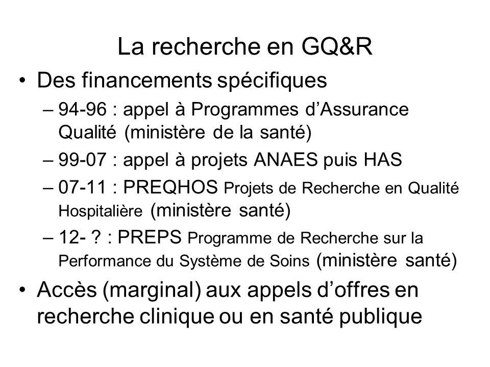 La recherche en GQ&R Des financements spécifiques –94-96 : appel à Programmes dAssurance Qualité (ministère de la santé) –99-07 : appel à projets ANAE