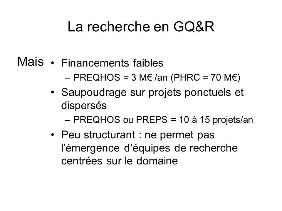 La recherche en GQ&R Financements faibles –PREQHOS = 3 M /an (PHRC = 70 M) Saupoudrage sur projets ponctuels et dispersés –PREQHOS ou PREPS = 10 à 15