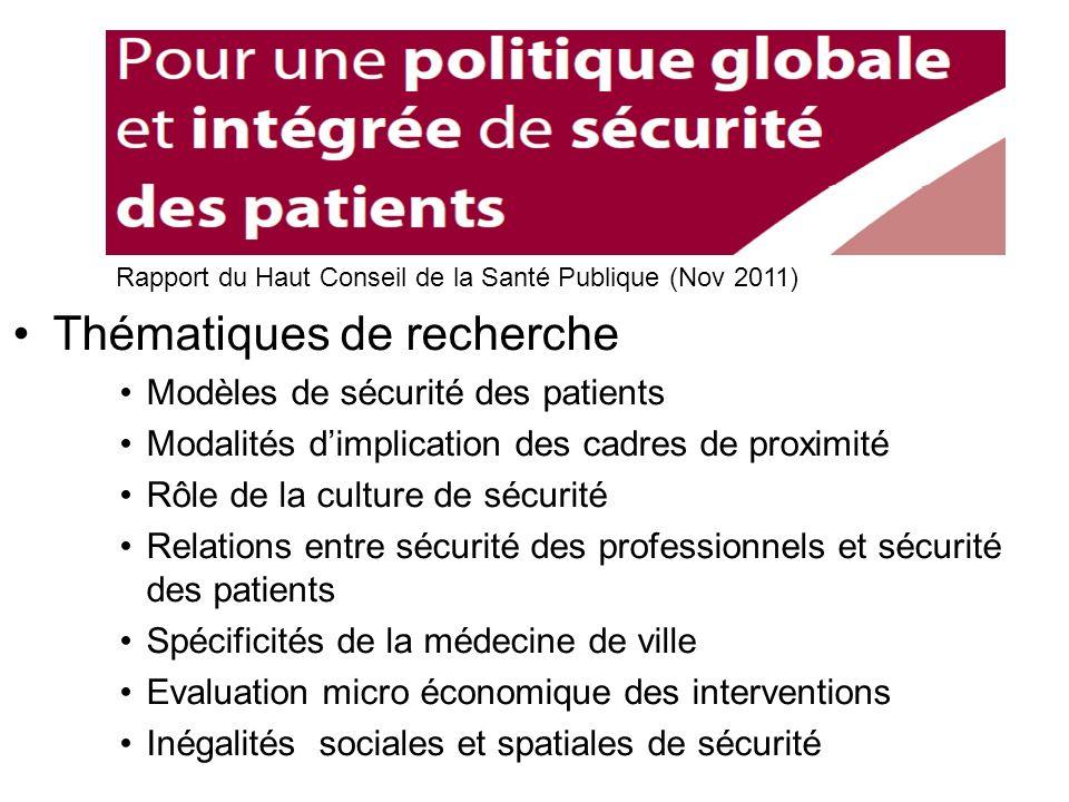 Thématiques de recherche Modèles de sécurité des patients Modalités dimplication des cadres de proximité Rôle de la culture de sécurité Relations entr