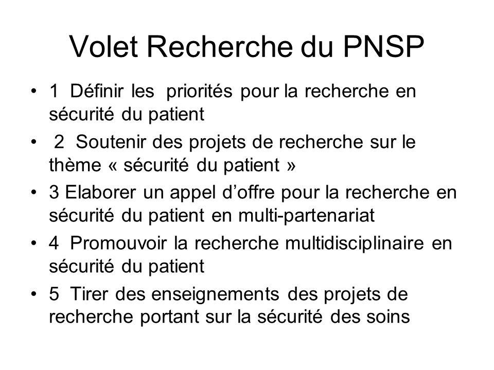 Volet Recherche du PNSP 1 Définir les priorités pour la recherche en sécurité du patient 2 Soutenir des projets de recherche sur le thème « sécurité d
