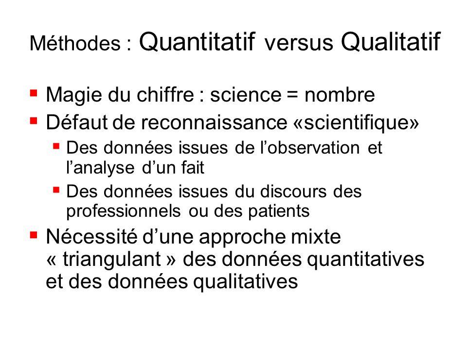 Méthodes : Quantitatif versus Qualitatif Magie du chiffre : science = nombre Défaut de reconnaissance «scientifique» Des données issues de lobservatio