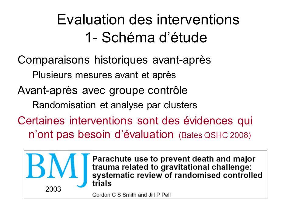 Evaluation des interventions 1- Schéma détude Comparaisons historiques avant-après Plusieurs mesures avant et après Avant-après avec groupe contrôle R