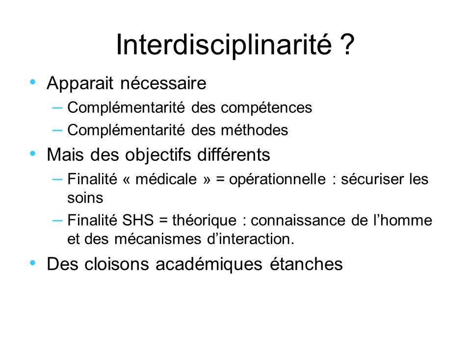 Interdisciplinarité ? Apparait nécessaire – Complémentarité des compétences – Complémentarité des méthodes Mais des objectifs différents – Finalité «