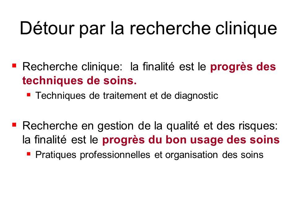 Détour par la recherche clinique Recherche clinique: la finalité est le progrès des techniques de soins. Techniques de traitement et de diagnostic Rec
