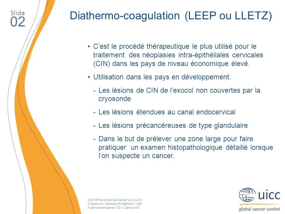 UICC HPV and Cervical Cancer Curriculum Chapter 6.b. Methods of treatment - LEEP R. Sankaranarayanan MD; C. Santos MD Slide 02 Diathermo-coagulation (