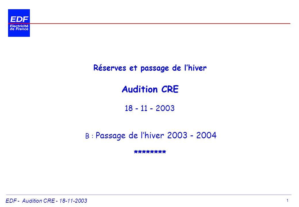 EDF - Audition CRE - 18-11-2003 2 1.La vision moyen terme (horizon annuel) 2.